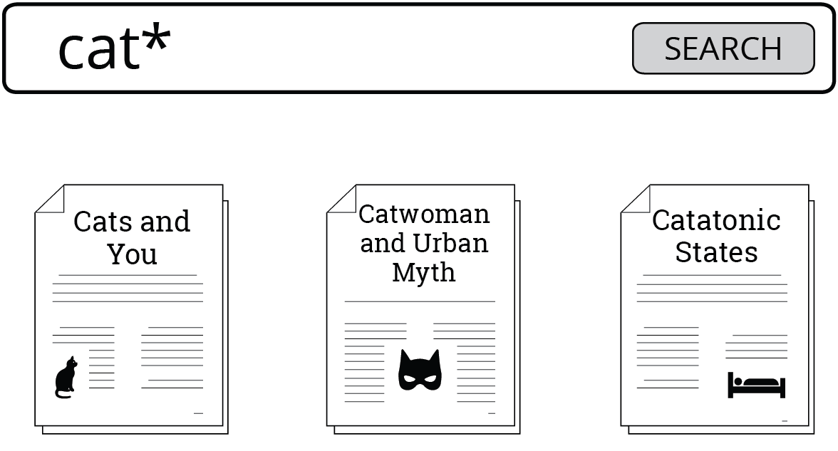 Image capturing a search for cat-asterisk. Truncation commonly uses an asterisk to allow for any string of characters to complete the root of a term. In this example, cat would be returned as would catwoman and cat-scan